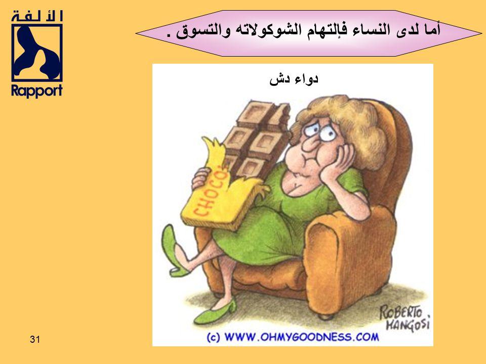 أما لدى النساء فإلتهام الشوكولاته والتسوق .
