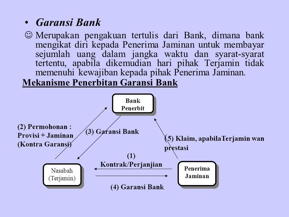 (1) Kontrak/Perjanjian