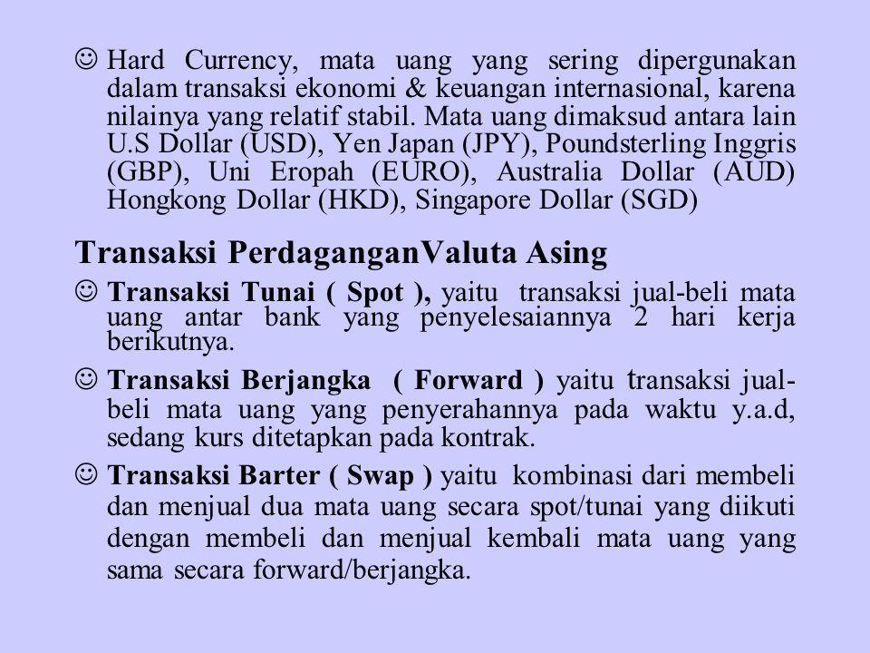 Transaksi PerdaganganValuta Asing