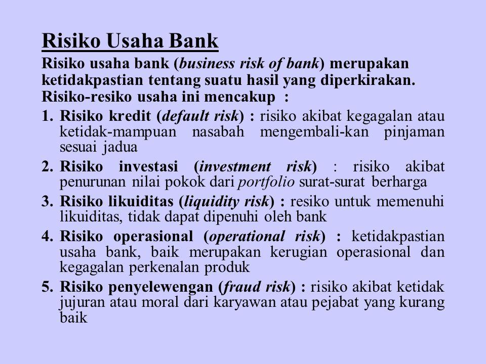 Risiko Usaha Bank Risiko usaha bank (business risk of bank) merupakan