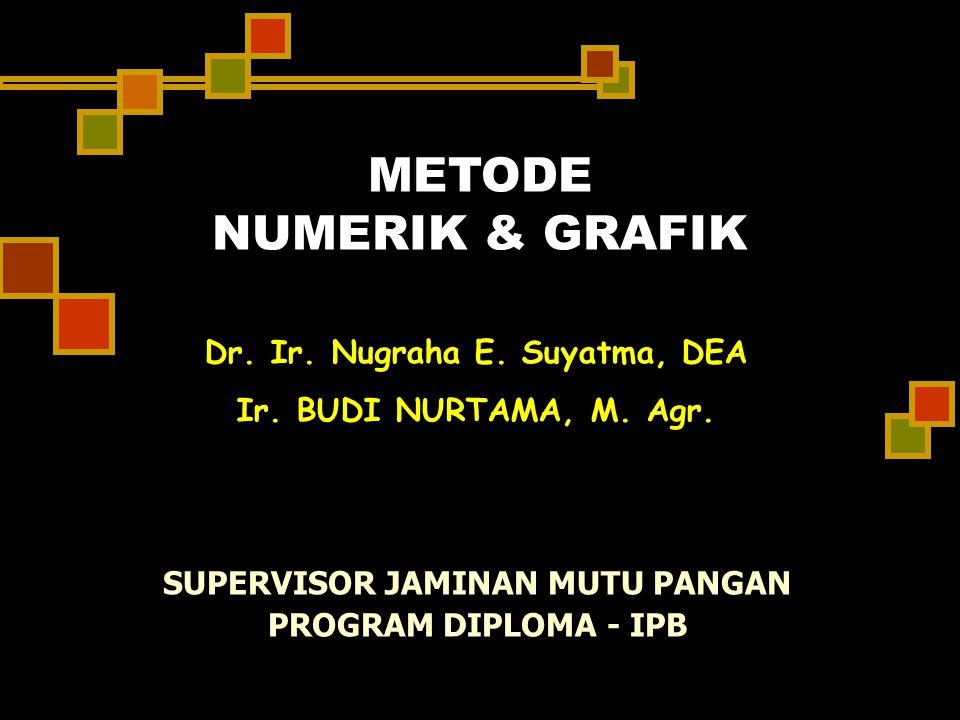 METODE NUMERIK & GRAFIK