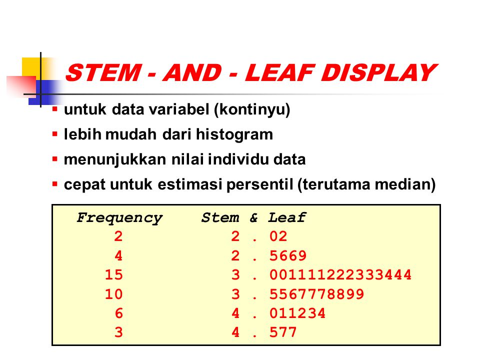 STEM - AND - LEAF DISPLAY