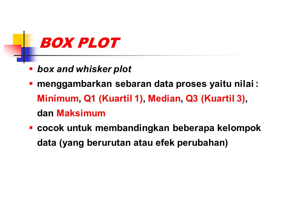 BOX PLOT box and whisker plot