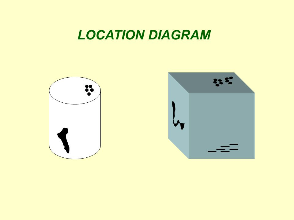 LOCATION DIAGRAM