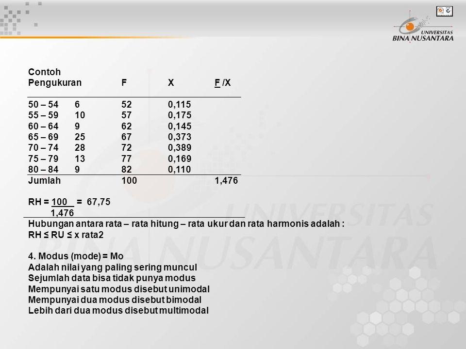 Contoh Pengukuran F X F /X. 50 – 54 6 52 0,115. 55 – 59 10 57 0,175. 60 – 64 9 62 0,145. 65 – 69 25 67 0,373.