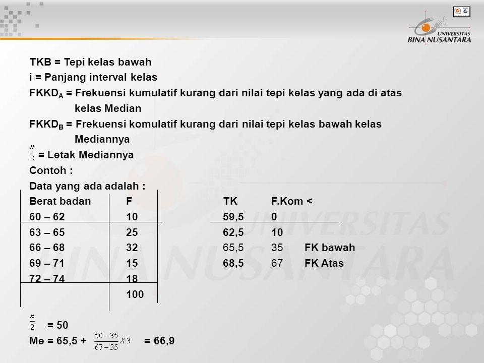 TKB = Tepi kelas bawah i = Panjang interval kelas. FKKDA = Frekuensi kumulatif kurang dari nilai tepi kelas yang ada di atas.