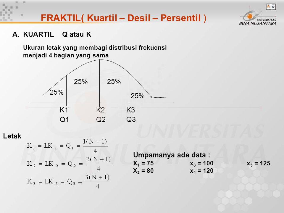 FRAKTIL( Kuartil – Desil – Persentil )