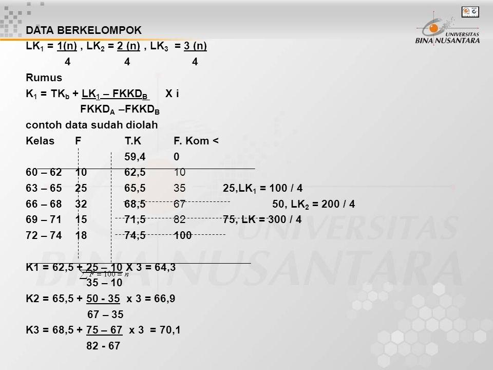 DATA BERKELOMPOK LK1 = 1(n) , LK2 = 2 (n) , LK3 = 3 (n) 4 4 4. Rumus. K1 = TKb + LK1 – FKKDB X i.