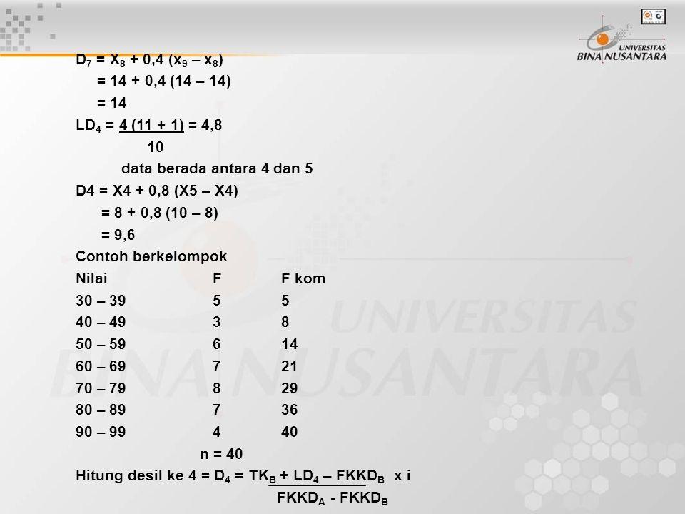 D7 = X8 + 0,4 (x9 – x8) = 14 + 0,4 (14 – 14) = 14. LD4 = 4 (11 + 1) = 4,8. 10. data berada antara 4 dan 5.