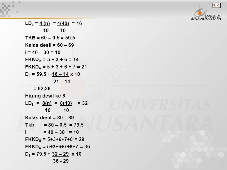 LD4 = 4 (n) = 4(40) = 16 10 10. TKB = 60 – 0,5 = 59,5. Kelas desil = 60 – 69. i = 40 – 30 = 10.