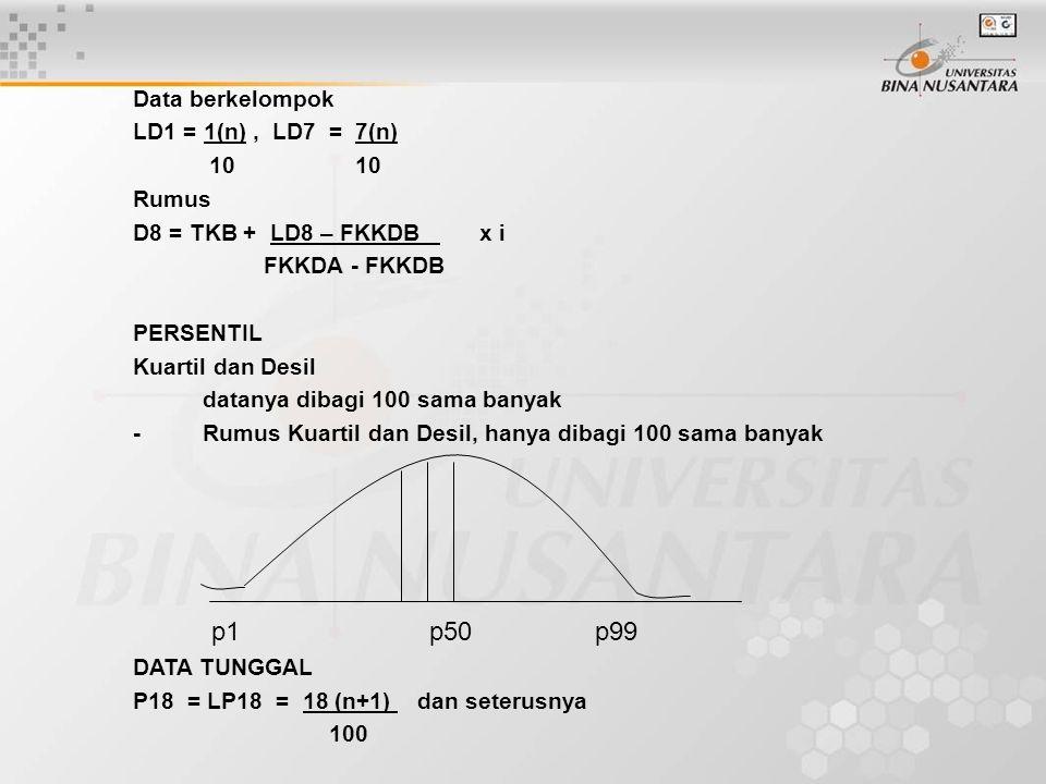 p1 p50 p99 Data berkelompok LD1 = 1(n) , LD7 = 7(n) 10 10 Rumus