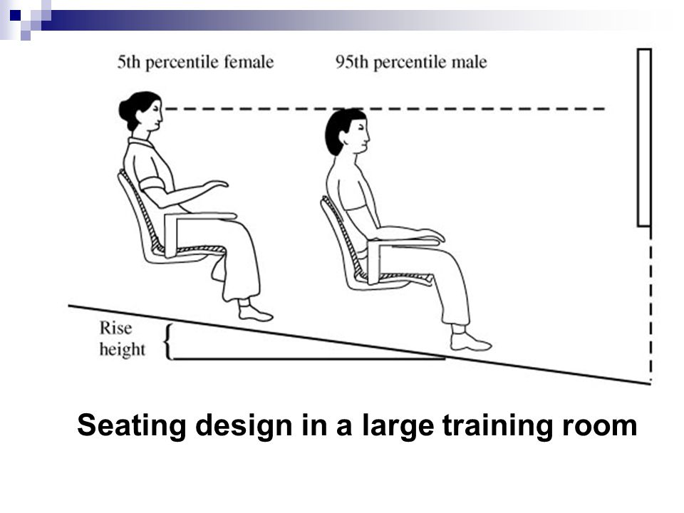 Seating design in a large training room