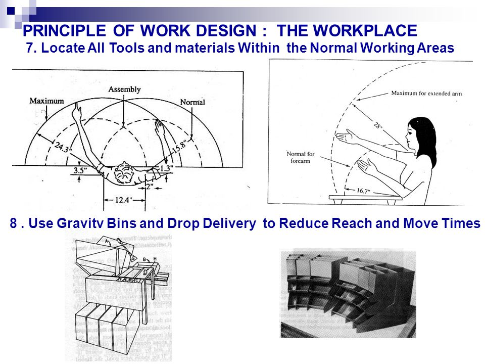 PRINCIPLE OF WORK DESIGN : THE WORKPLACE