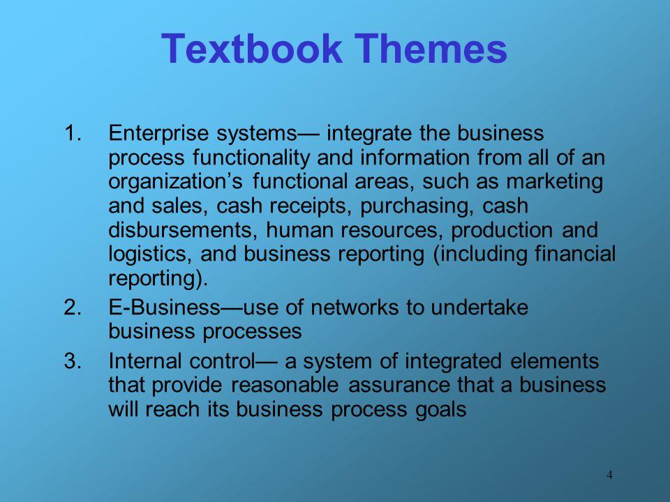 Textbook Themes