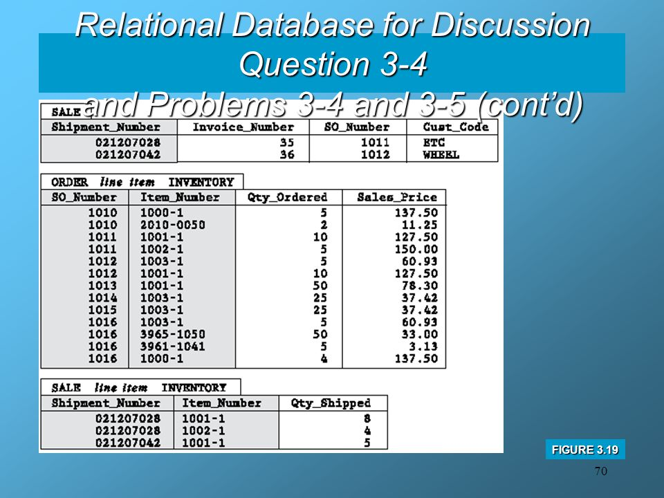 Relational Database for Discussion Question 3-4 and Problems 3-4 and 3-5 (cont'd)