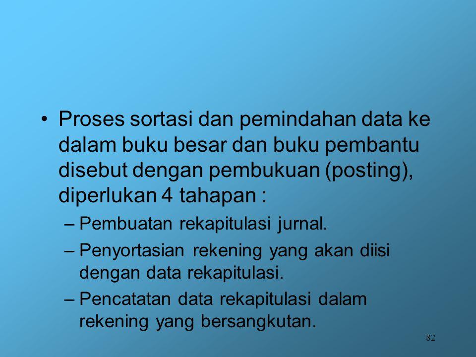 Proses sortasi dan pemindahan data ke dalam buku besar dan buku pembantu disebut dengan pembukuan (posting), diperlukan 4 tahapan :
