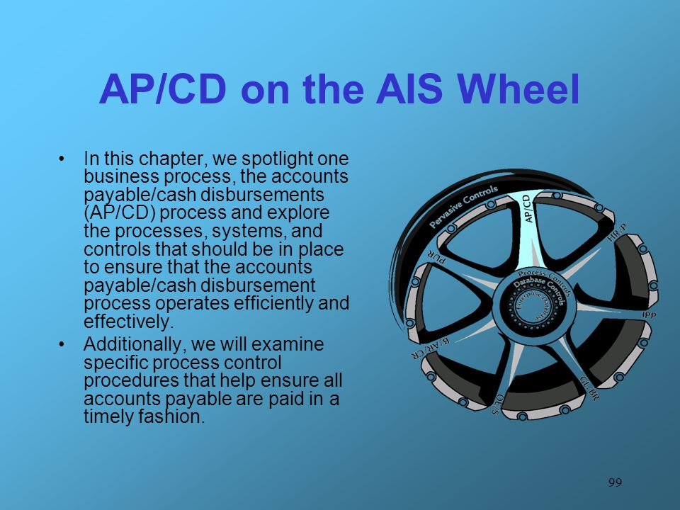 AP/CD on the AIS Wheel