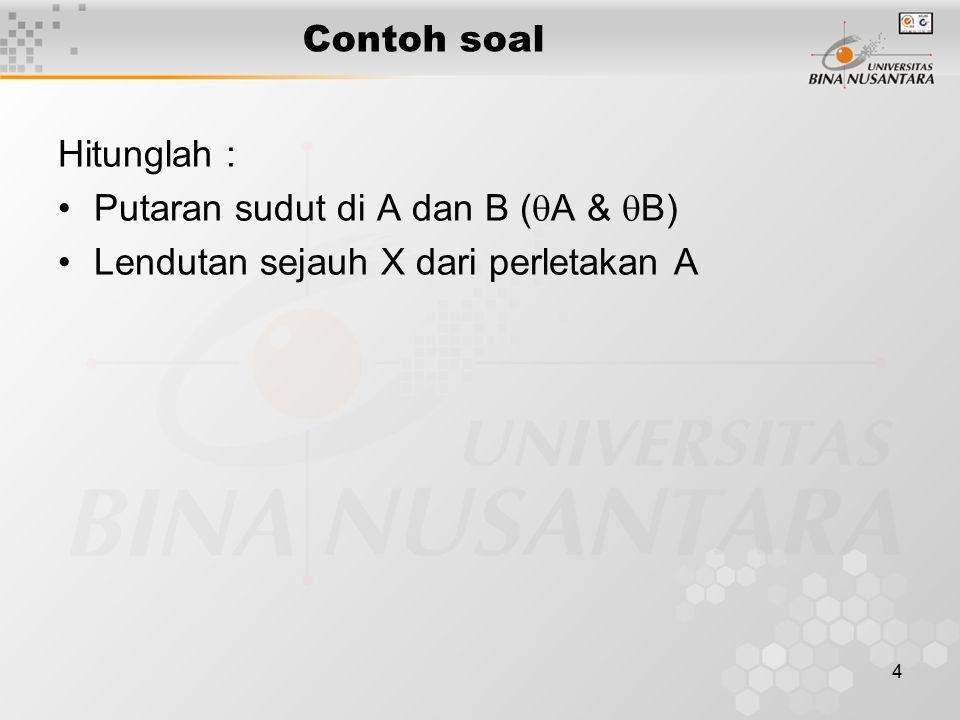 Contoh soal Hitunglah : Putaran sudut di A dan B (A & B) Lendutan sejauh X dari perletakan A