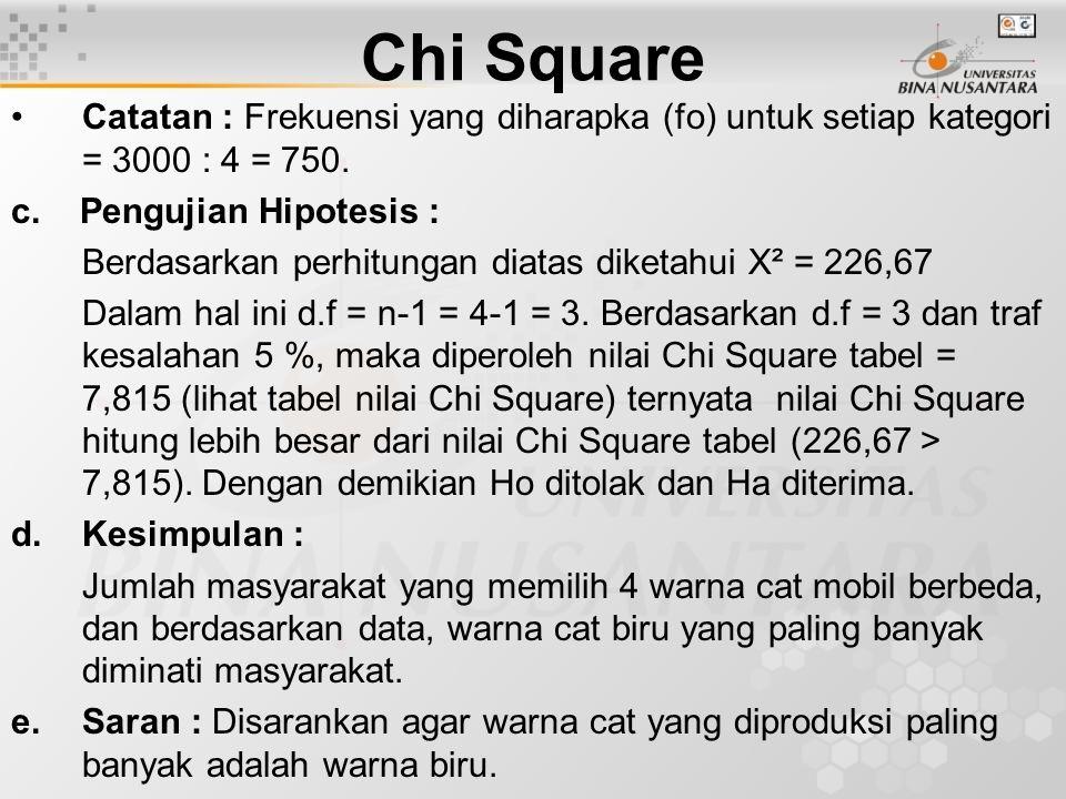Chi Square Catatan : Frekuensi yang diharapka (fo) untuk setiap kategori = 3000 : 4 = 750. c. Pengujian Hipotesis :