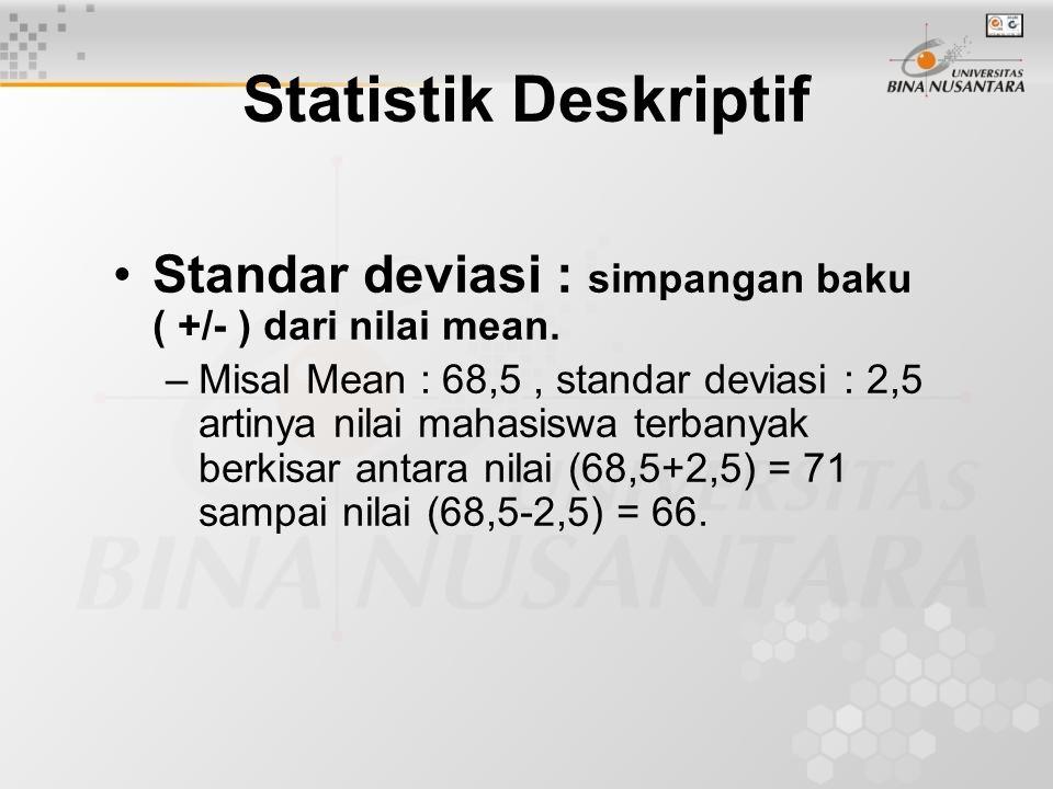 Statistik Deskriptif Standar deviasi : simpangan baku ( +/- ) dari nilai mean.