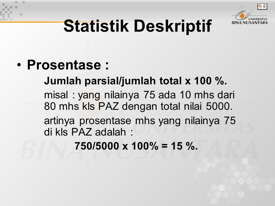 Statistik Deskriptif Prosentase : Jumlah parsial/jumlah total x 100 %.