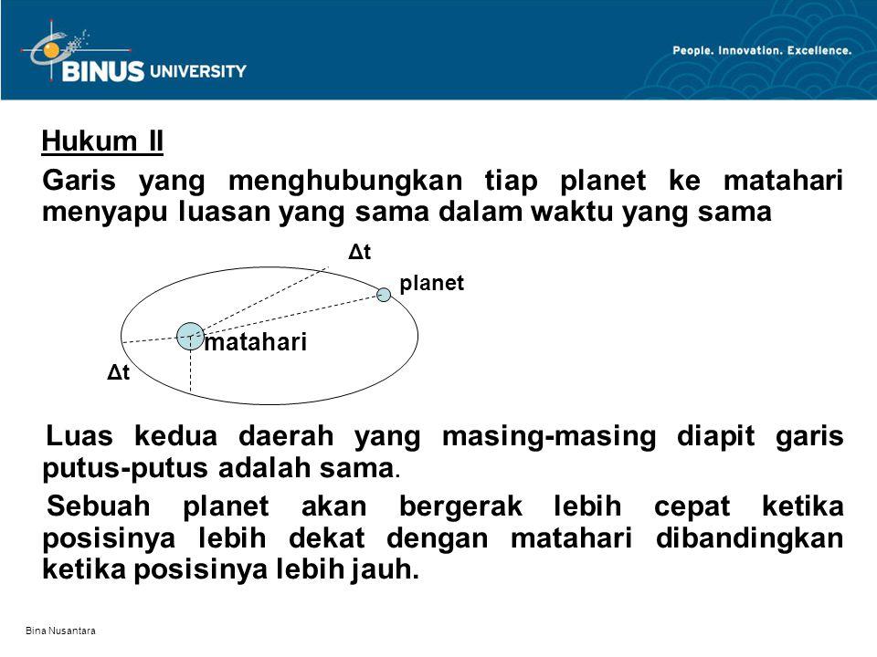 Hukum II Garis yang menghubungkan tiap planet ke matahari menyapu luasan yang sama dalam waktu yang sama.