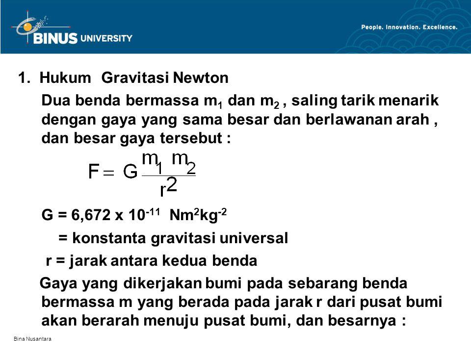 1. Hukum Gravitasi Newton