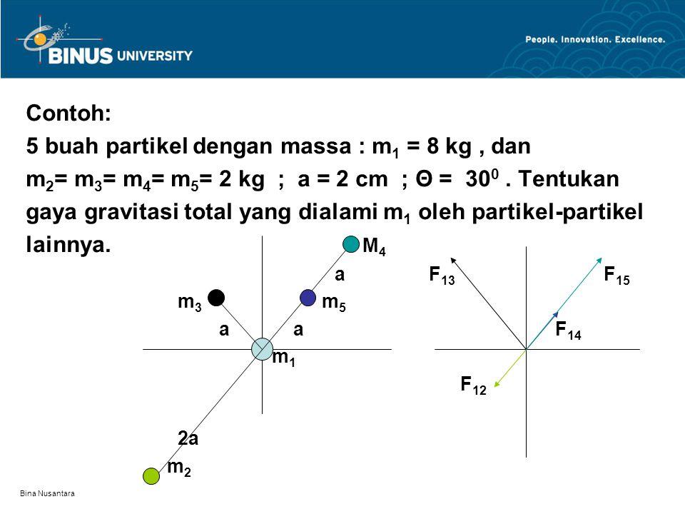 5 buah partikel dengan massa : m1 = 8 kg , dan