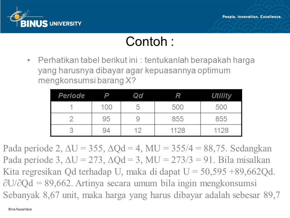 Contoh : Perhatikan tabel berikut ini : tentukanlah berapakah harga yang harusnya dibayar agar kepuasannya optimum mengkonsumsi barang X