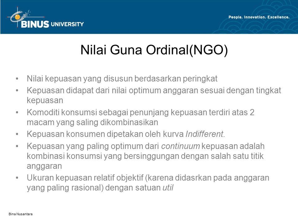 Nilai Guna Ordinal(NGO)