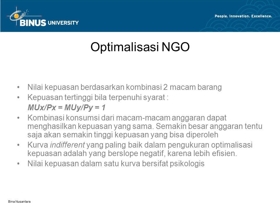 Optimalisasi NGO Nilai kepuasan berdasarkan kombinasi 2 macam barang