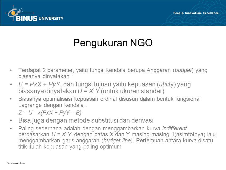 Pengukuran NGO Terdapat 2 parameter, yaitu fungsi kendala berupa Anggaran (budget) yang biasanya dinyatakan :