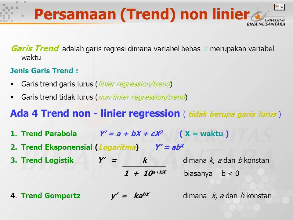 Persamaan (Trend) non linier