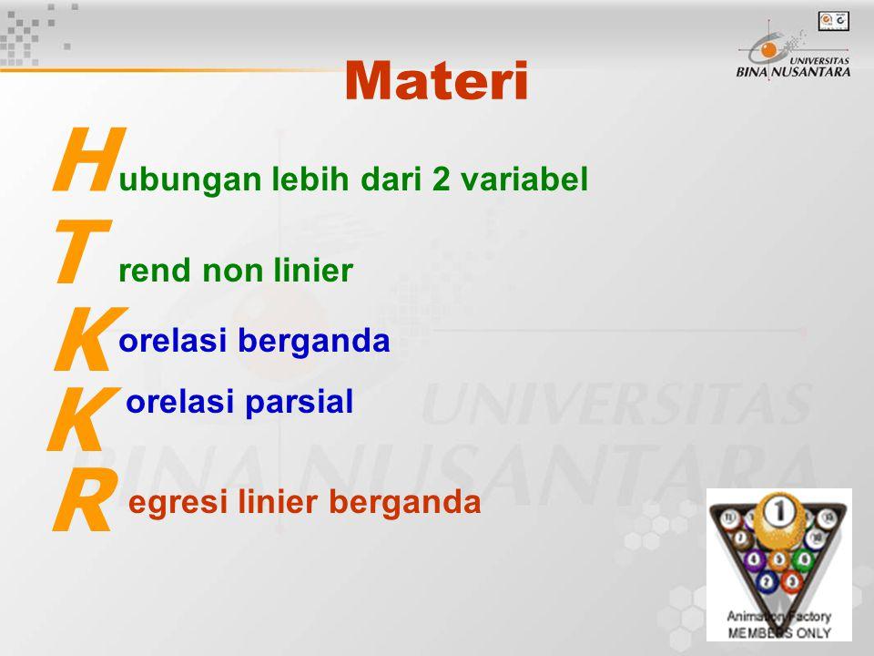 H T K K R Materi orelasi parsial ubungan lebih dari 2 variabel