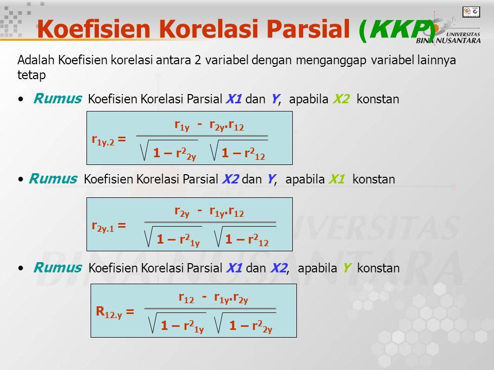 Koefisien Korelasi Parsial (KKP)