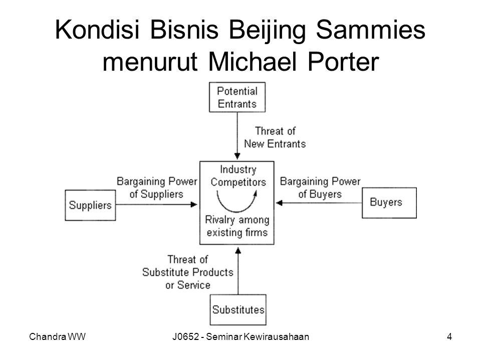 Kondisi Bisnis Beijing Sammies menurut Michael Porter
