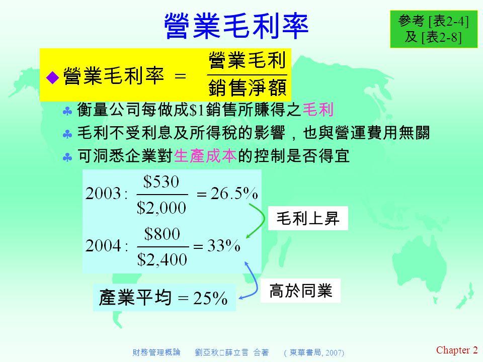 財務管理概論 劉亞秋‧薛立言 合著 (東華書局, 2007)