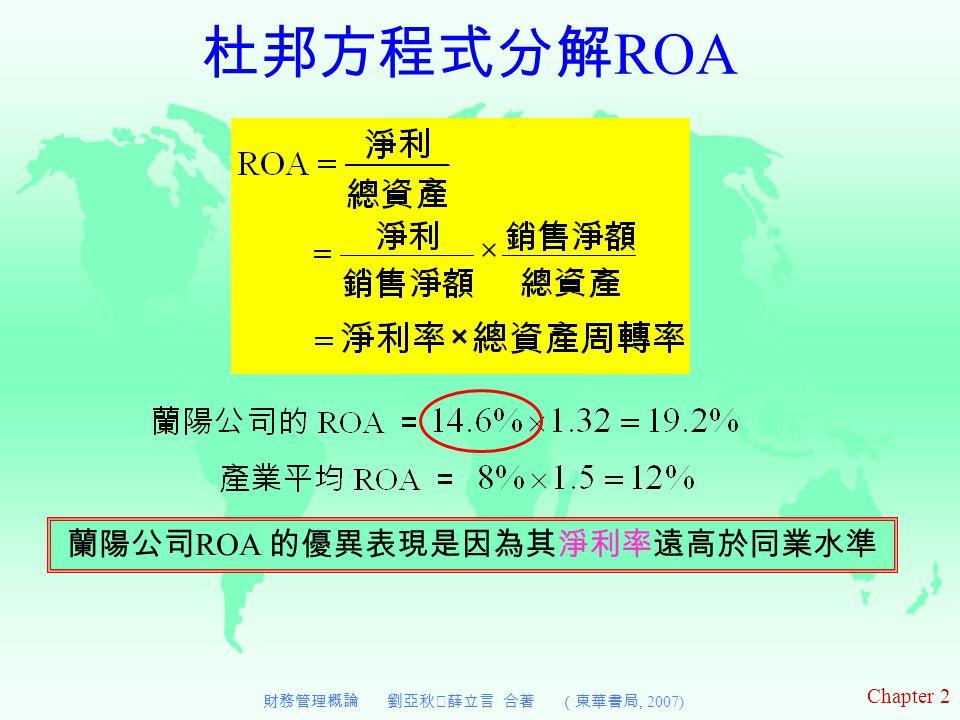杜邦方程式分解ROA 蘭陽公司ROA 的優異表現是因為其淨利率遠高於同業水準 財務管理概論 劉亞秋‧薛立言 合著 (東華書局, 2007)