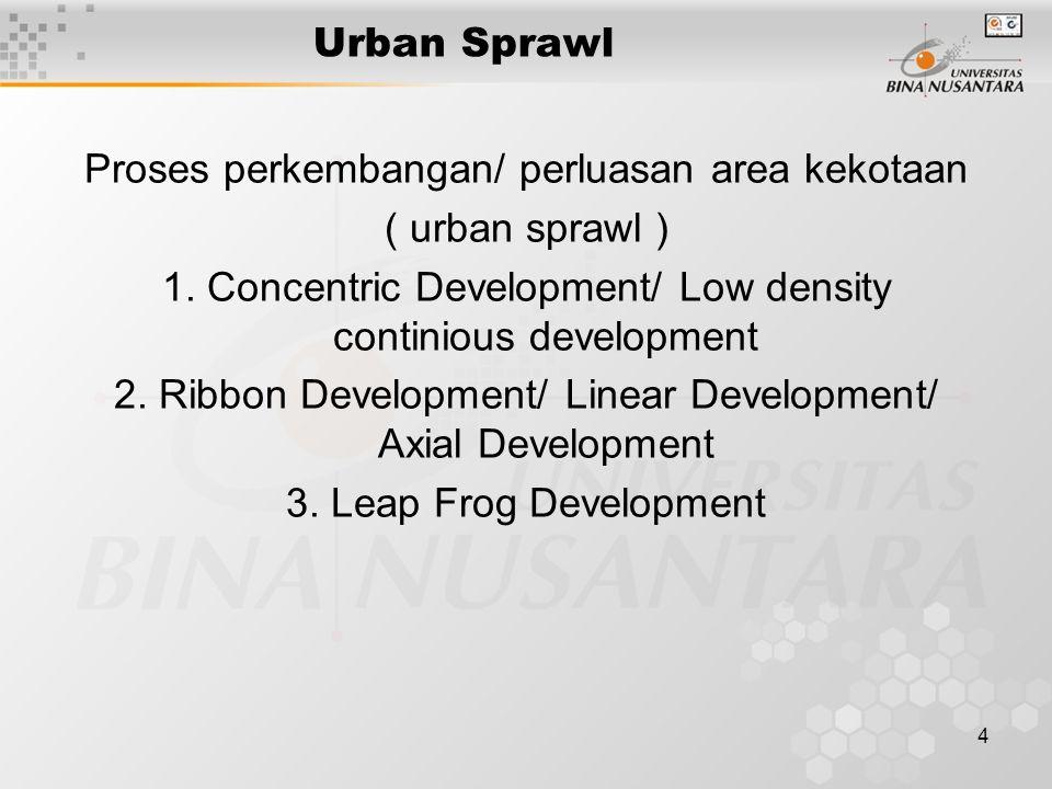 Proses perkembangan/ perluasan area kekotaan ( urban sprawl )
