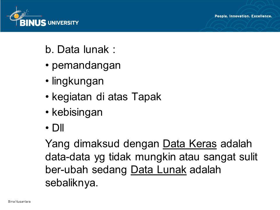 b. Data lunak : pemandangan lingkungan kegiatan di atas Tapak