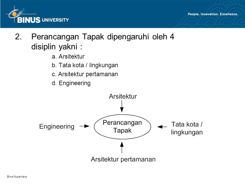 2. Perancangan Tapak dipengaruhi oleh 4 disiplin yakni :