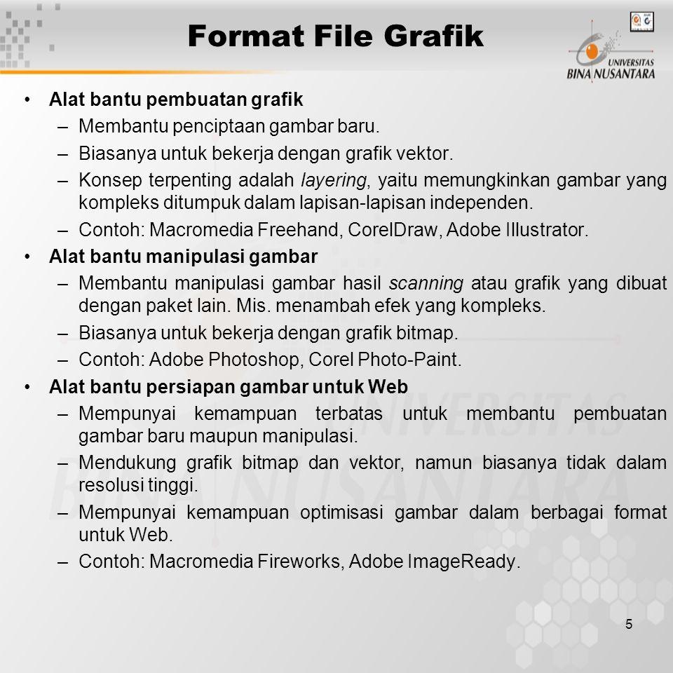 Format File Grafik Alat bantu pembuatan grafik