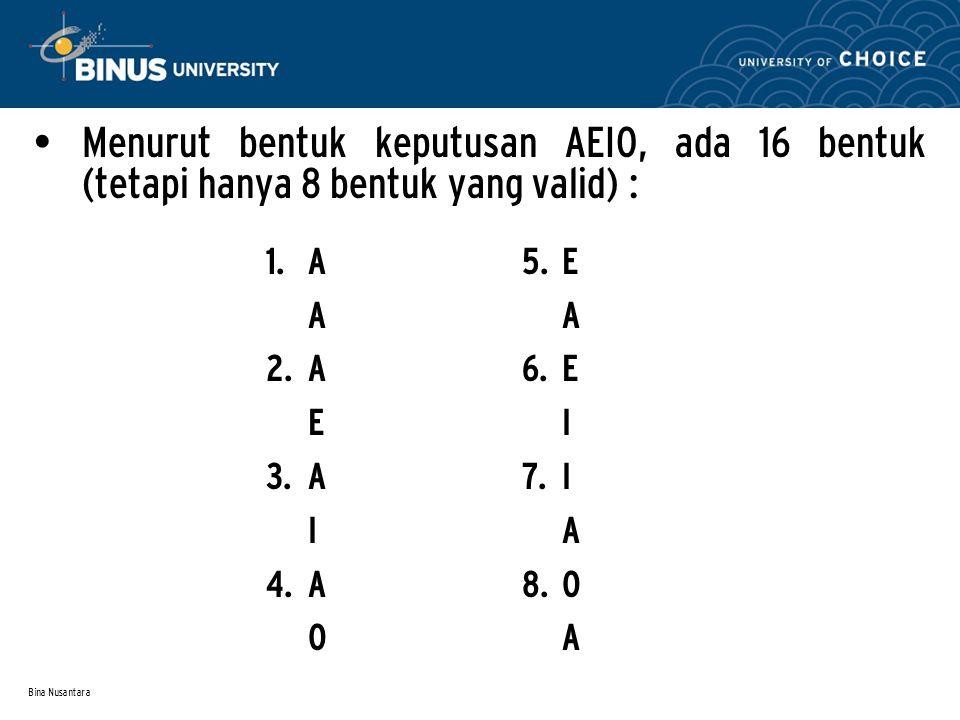 Menurut bentuk keputusan AEIO, ada 16 bentuk (tetapi hanya 8 bentuk yang valid) :