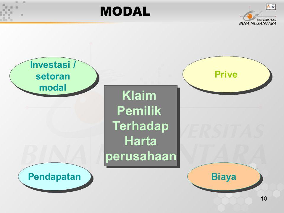 Investasi / setoran modal