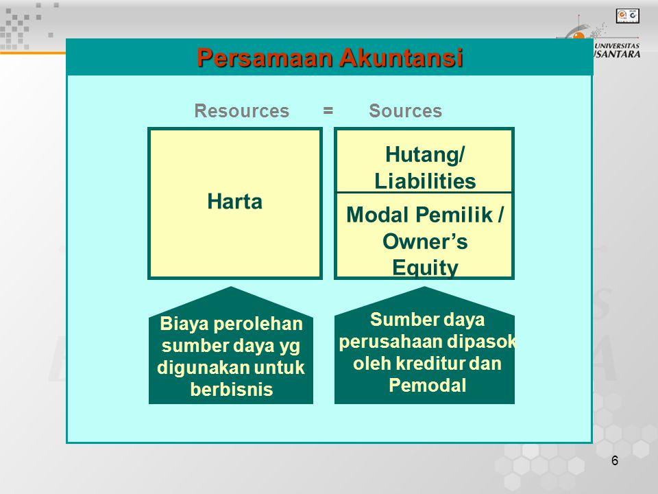 Persamaan Akuntansi Hutang/ Liabilities Harta Modal Pemilik / Owner's