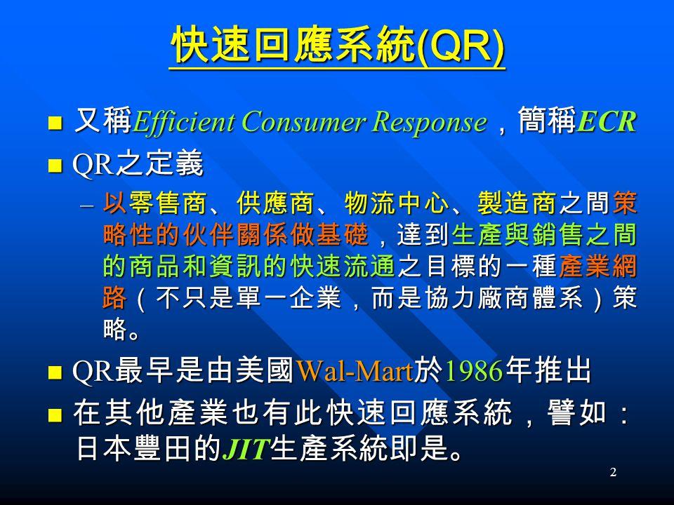 快速回應系統(QR) 又稱Efficient Consumer Response,簡稱ECR QR之定義