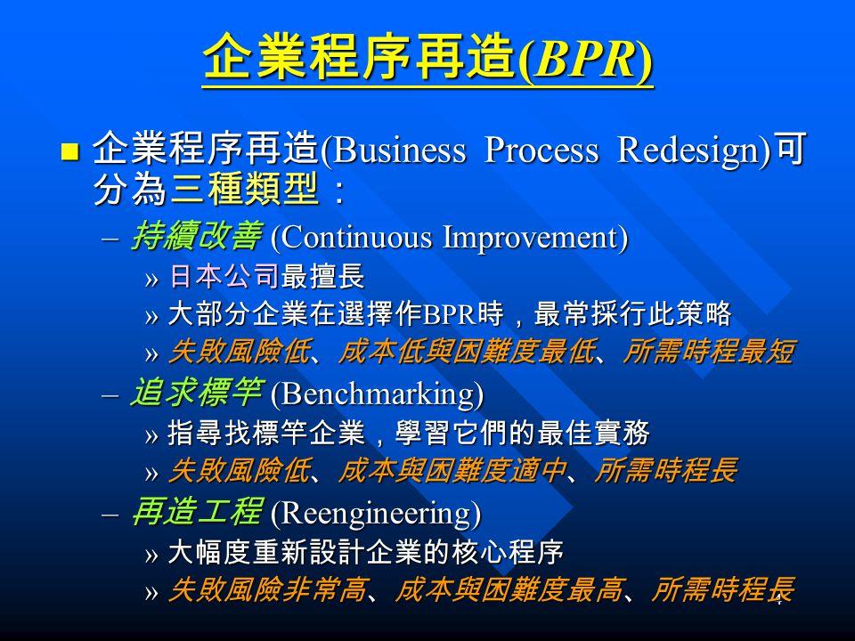 企業程序再造(BPR) 企業程序再造(Business Process Redesign)可分為三種類型: