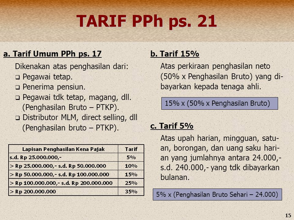 TARIF PPh ps. 21 a. Tarif Umum PPh ps. 17 b. Tarif 15%