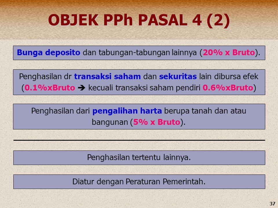 OBJEK PPh PASAL 4 (2) Bunga deposito dan tabungan-tabungan lainnya (20% x Bruto).