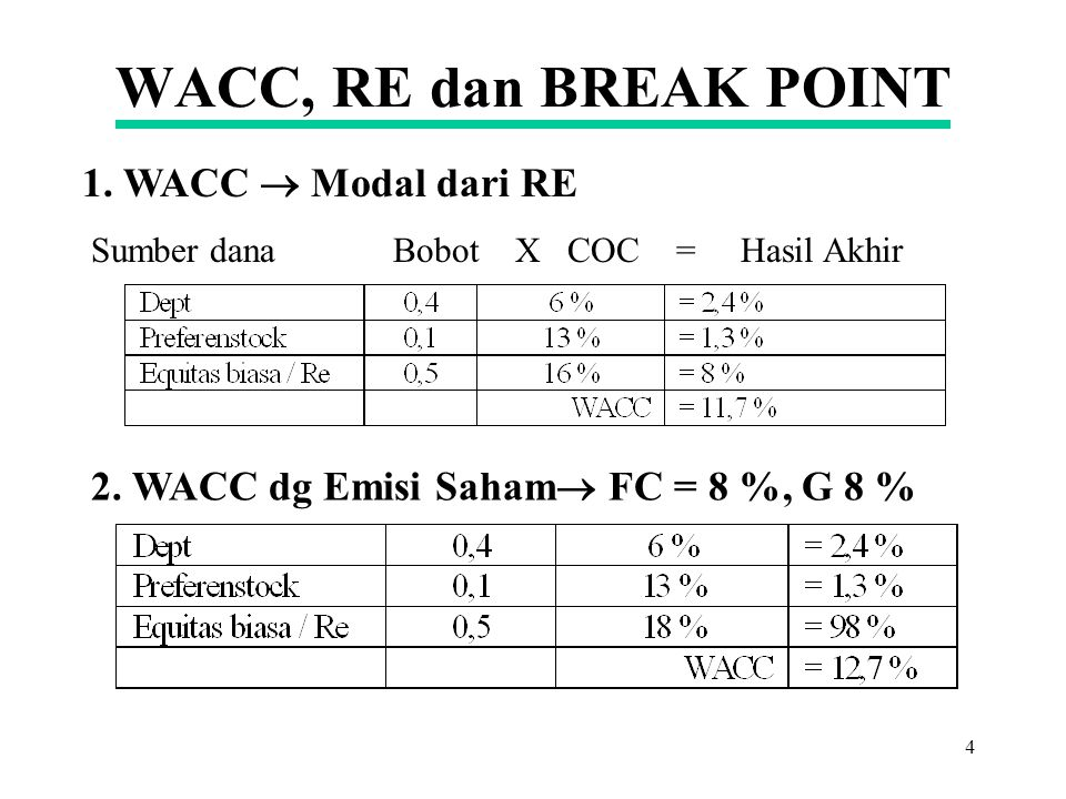 WACC, RE dan BREAK POINT 1. WACC  Modal dari RE